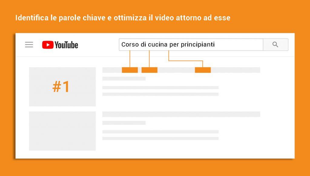 identifica-le-parole-chiave-e-ottimizza-il-video-di-youtube-intono-a-loro